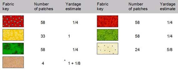 Free Nine-Patch Crib & Doll Quilt Pattern Instructions : doll quilt pattern instructions - Adamdwight.com